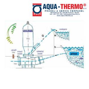vodní trkač schéma